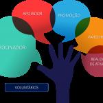formas de participacao